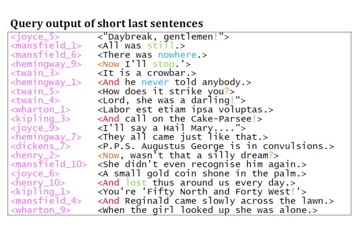 Beginning To End Literary And Corpus Linguistic Analyses Of